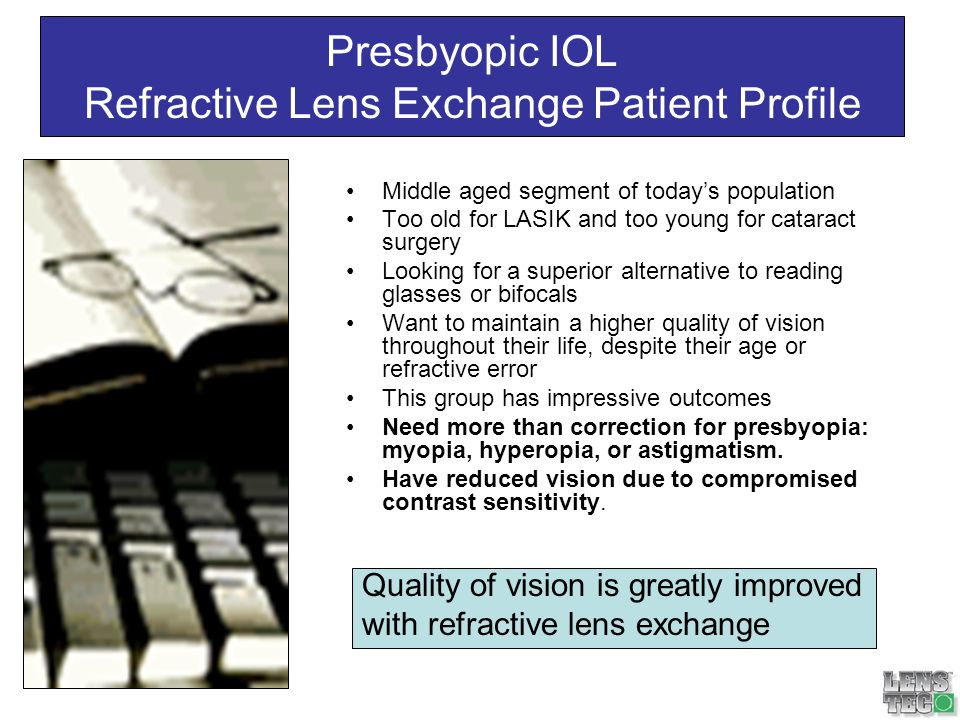 Presbyopic IOL Refractive Lens Exchange Patient Profile