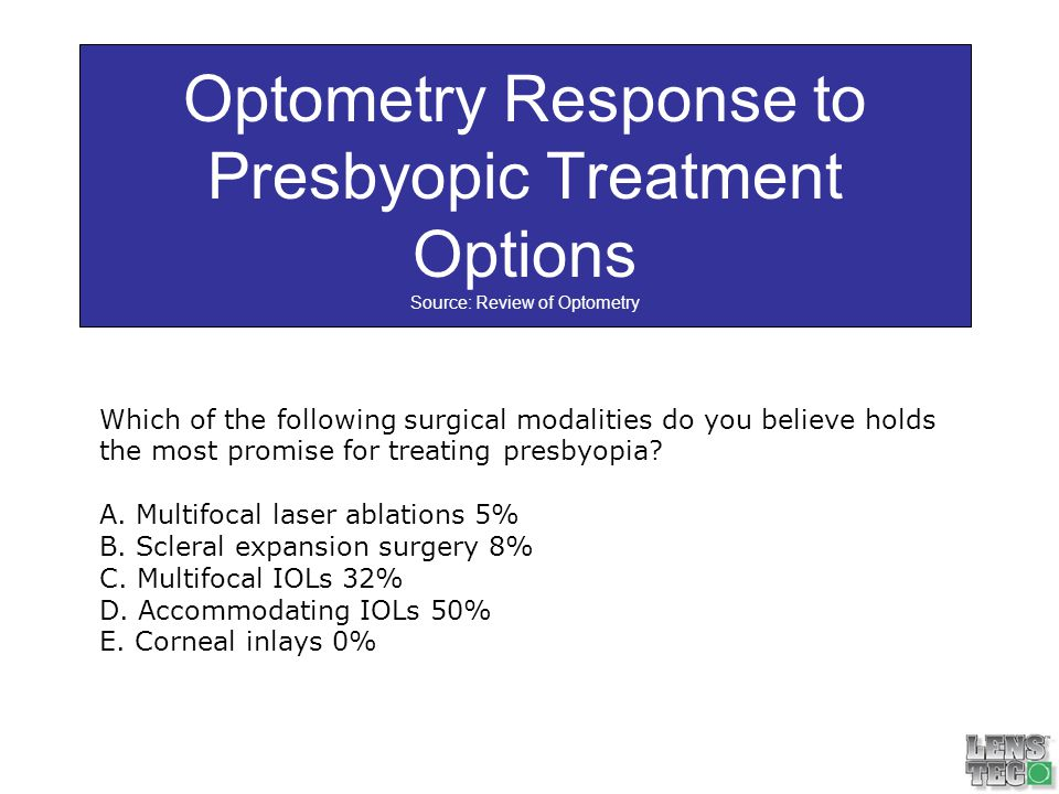 Optometry Response to Presbyopic Treatment Options Source: Review of Optometry