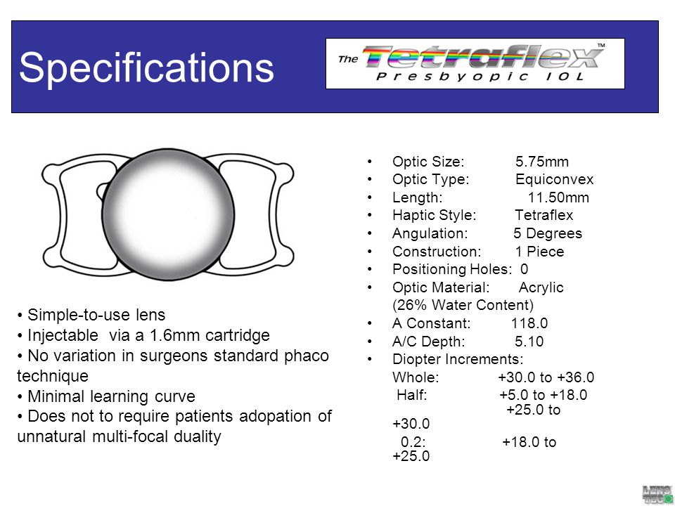 Specifications Simple-to-use lens Injectable via a 1.6mm cartridge