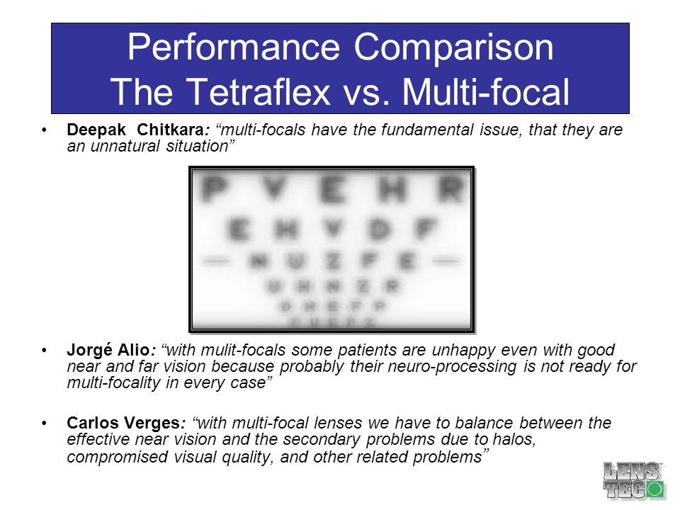 Performance Comparison The Tetraflex vs. Multi-focal
