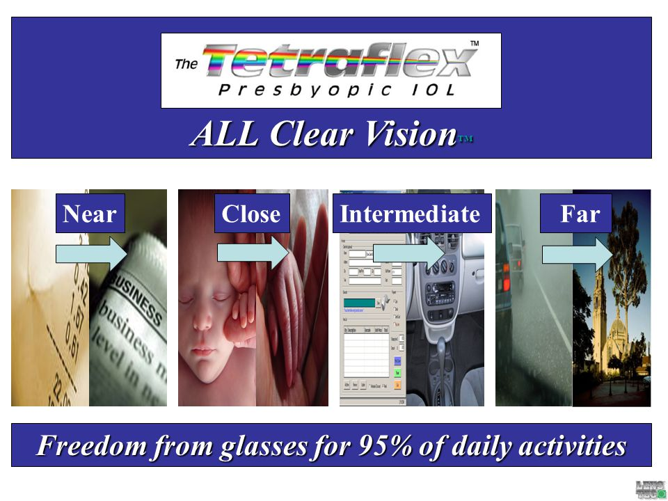 Freedom from glasses for 95% of daily activities