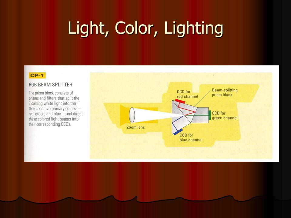 Light, Color, Lighting
