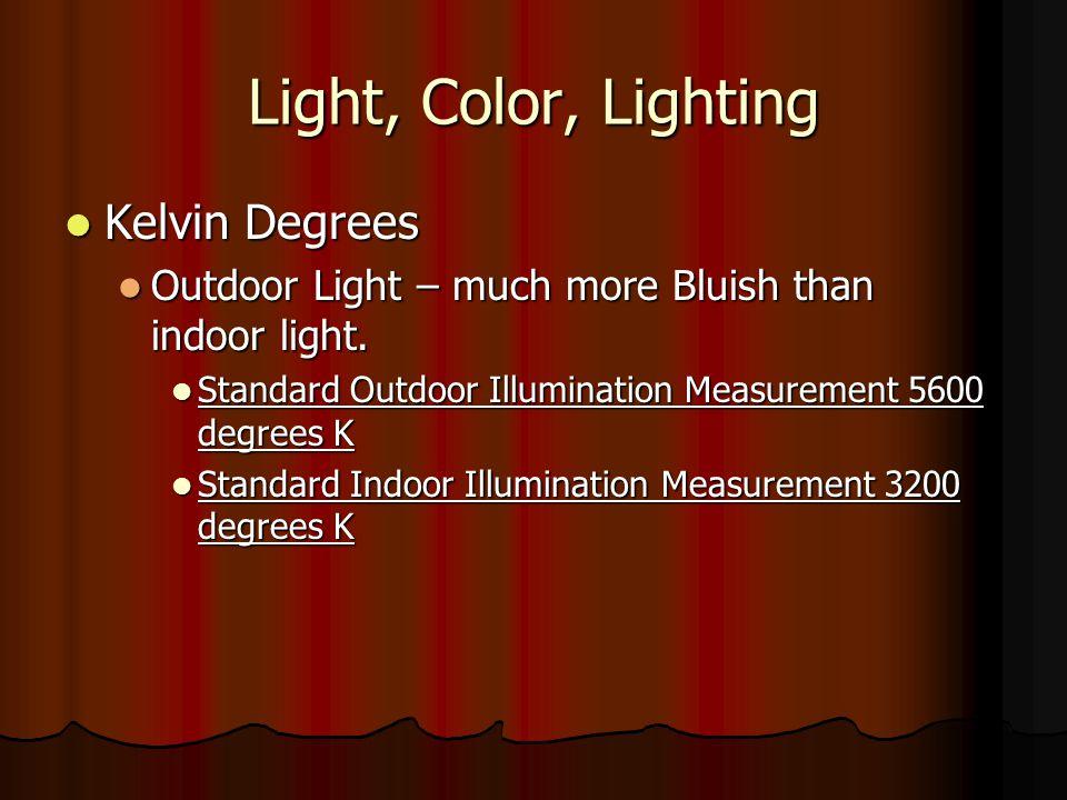 Light, Color, Lighting Kelvin Degrees