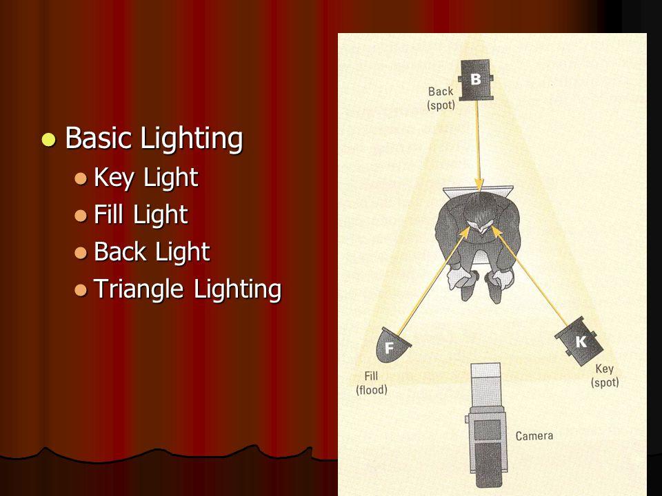 Basic Lighting Key Light Fill Light Back Light Triangle Lighting
