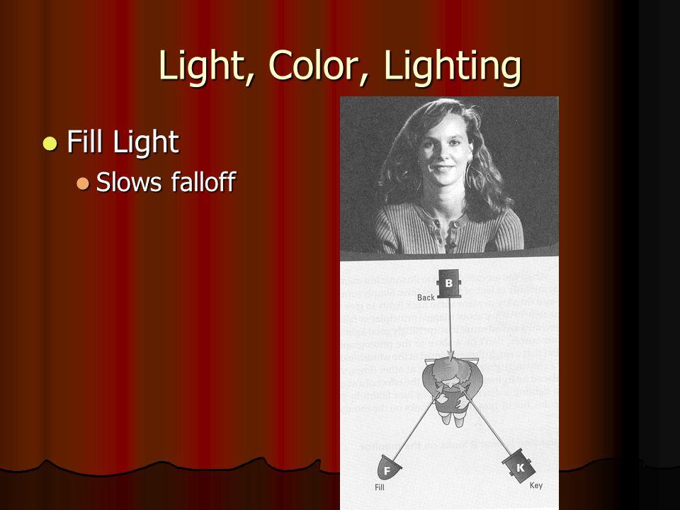 Light, Color, Lighting Fill Light Slows falloff