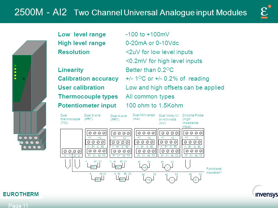 2500M - AI2 Two Channel Universal Analogue input Modules