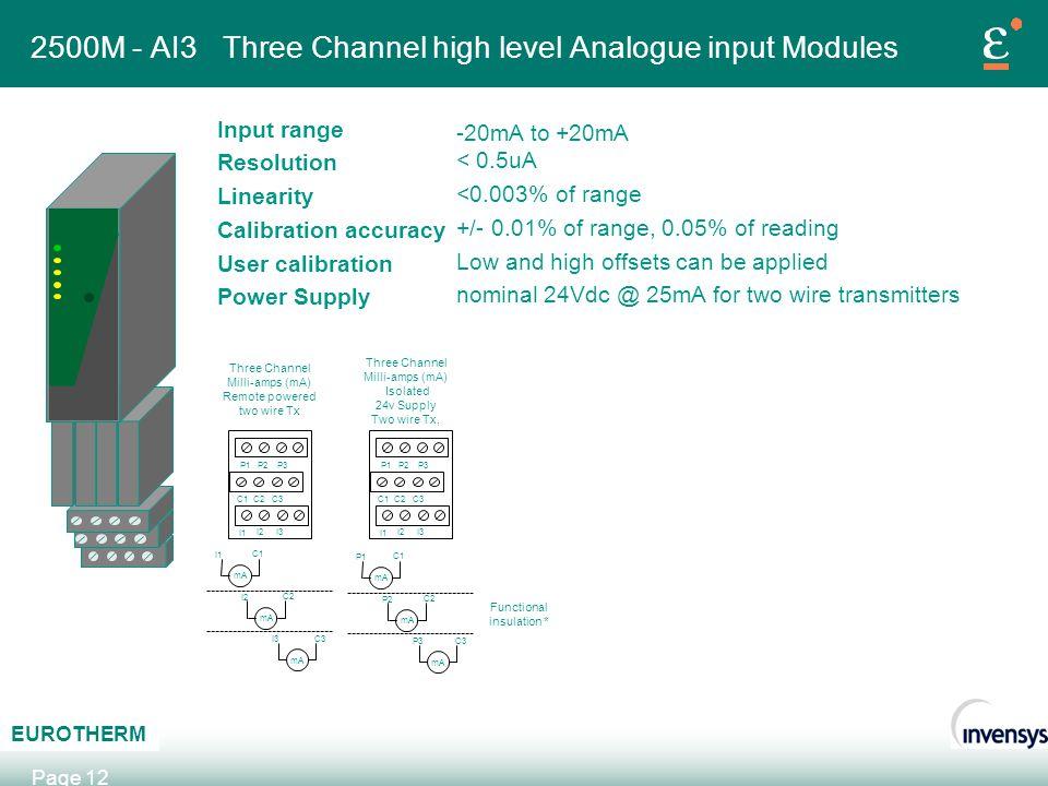 2500M - AI3 Three Channel high level Analogue input Modules