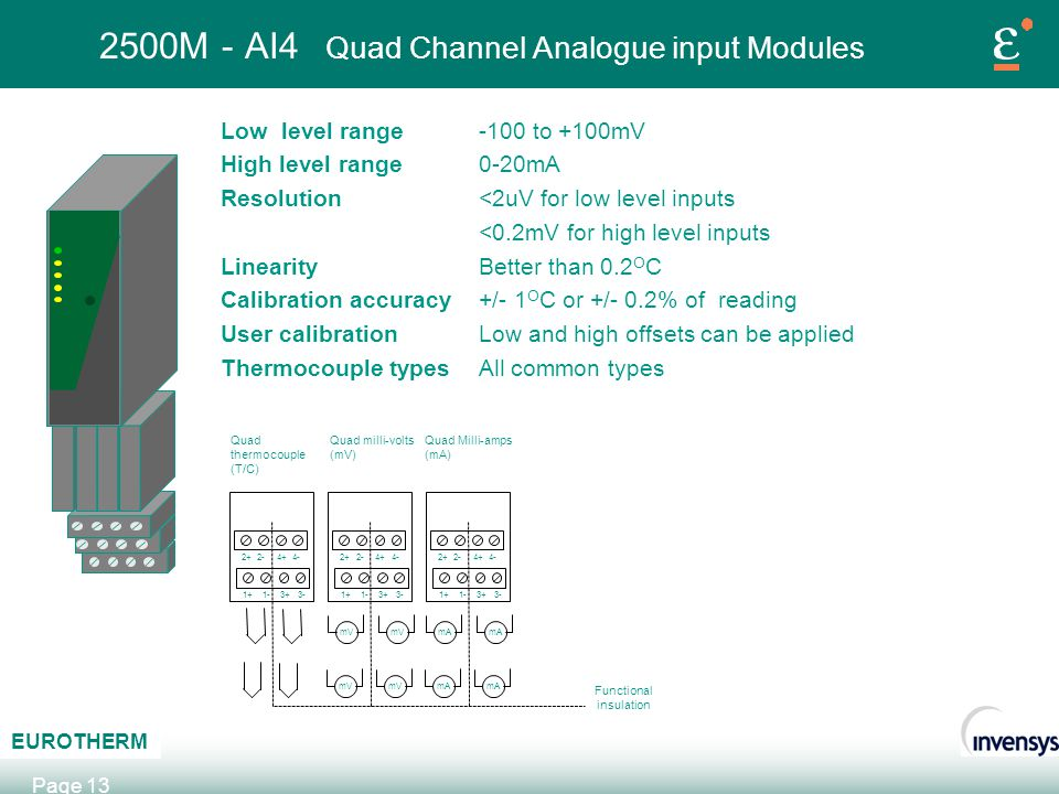 2500M - AI4 Quad Channel Analogue input Modules