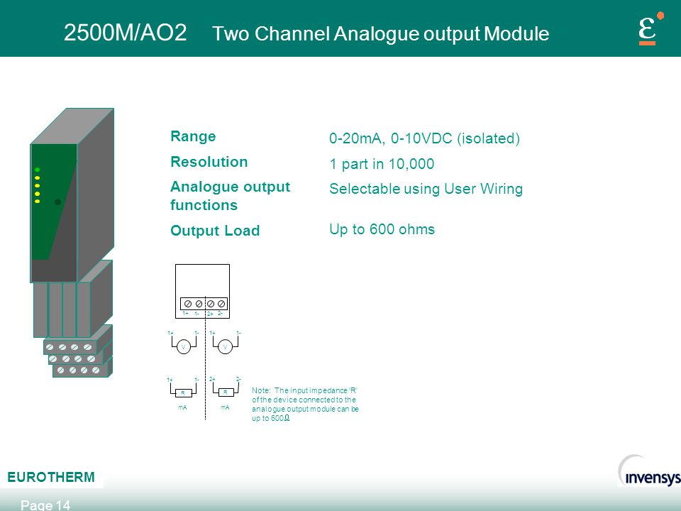 2500M/AO2 Two Channel Analogue output Module