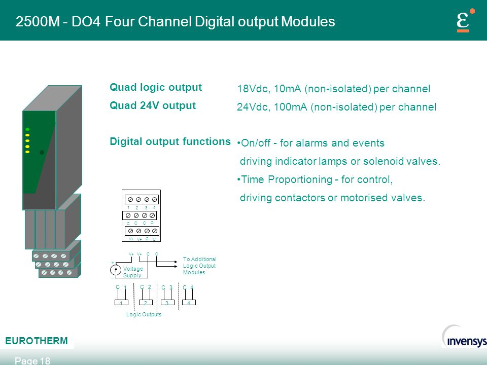 2500M - DO4 Four Channel Digital output Modules