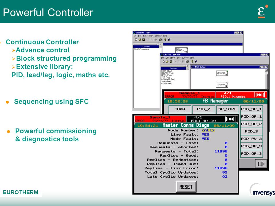 Powerful Controller Continuous Controller Advance control
