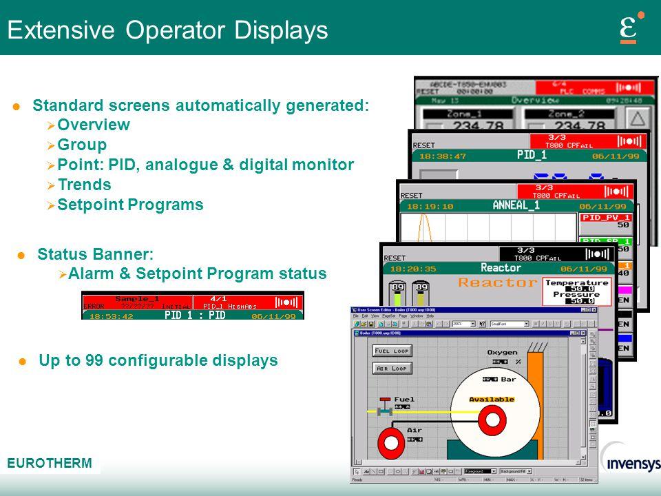 Extensive Operator Displays