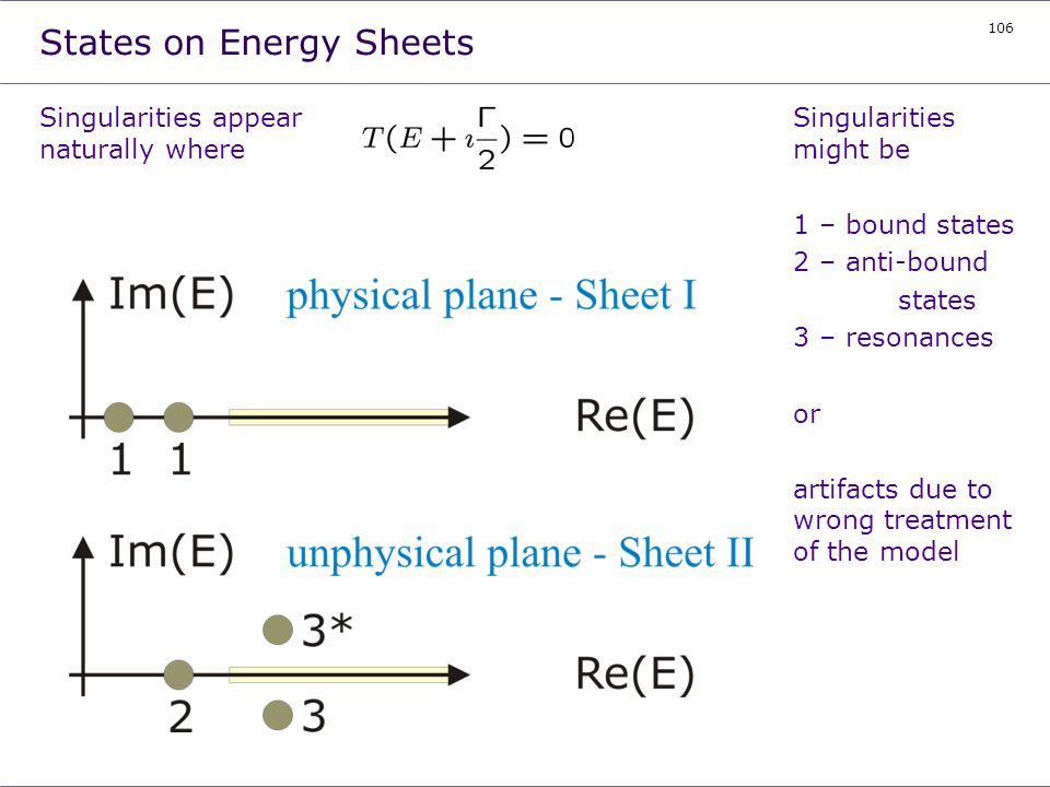 States on Energy Sheets