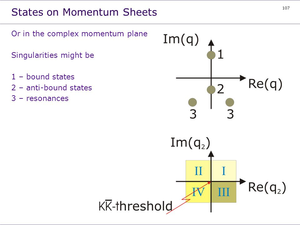 States on Momentum Sheets