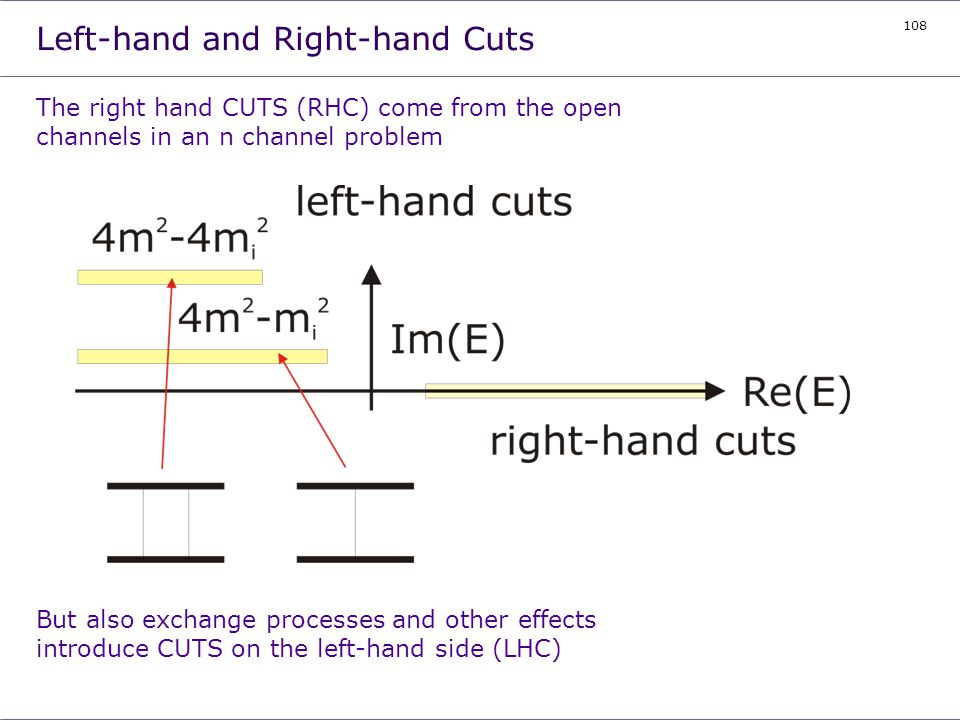 Left-hand and Right-hand Cuts