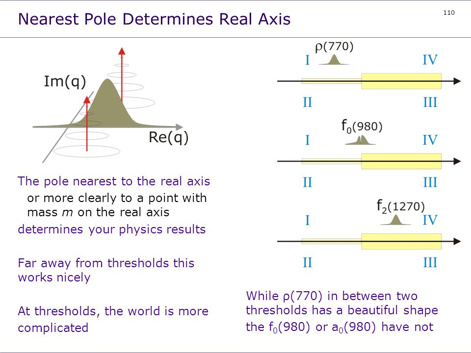 Nearest Pole Determines Real Axis