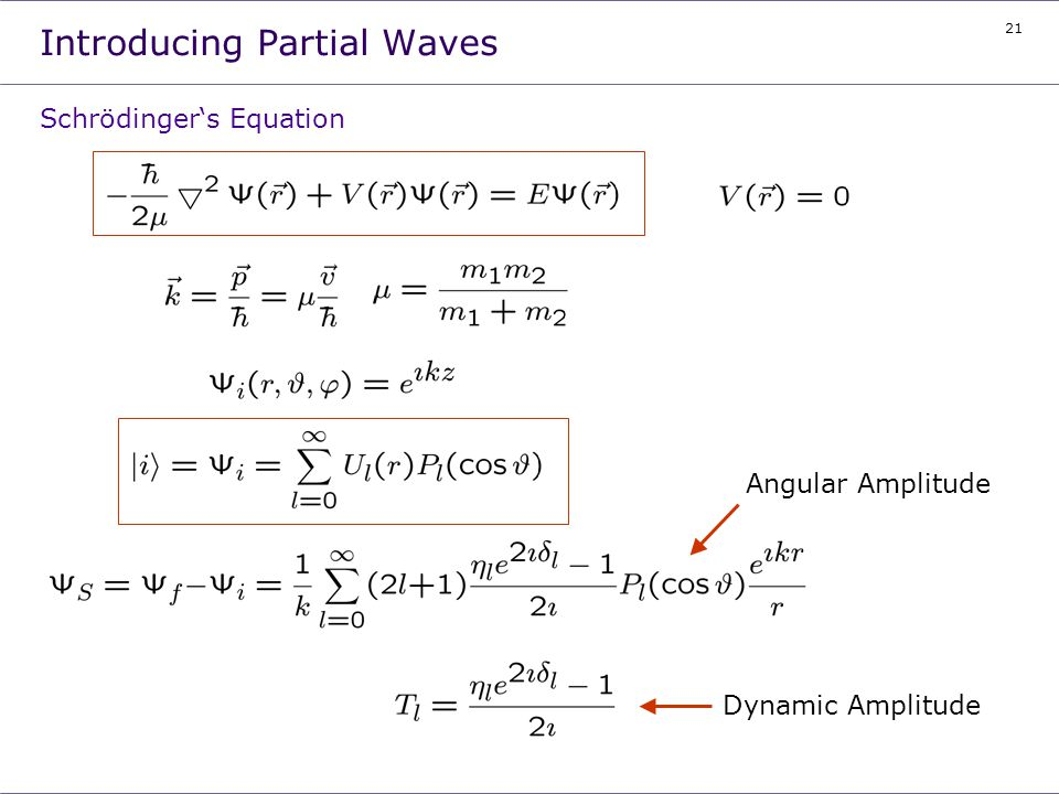 Introducing Partial Waves