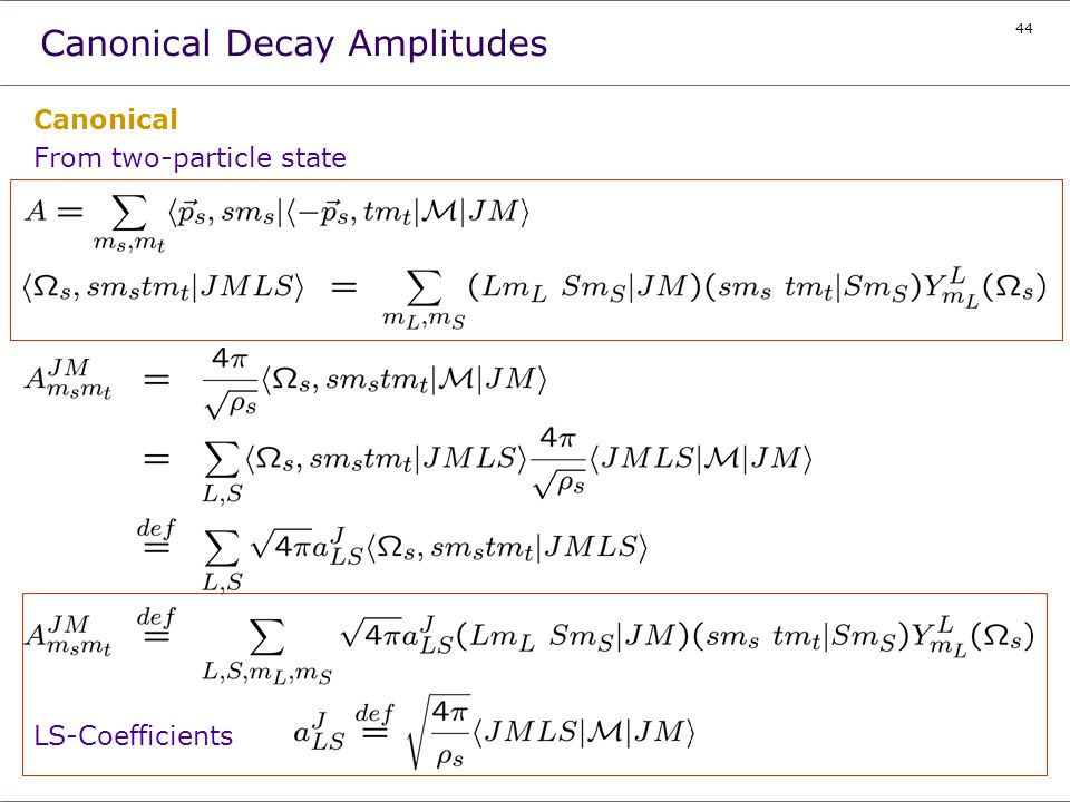 Canonical Decay Amplitudes