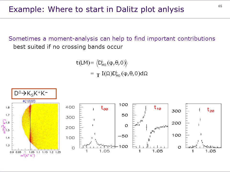 Example: Where to start in Dalitz plot anlysis