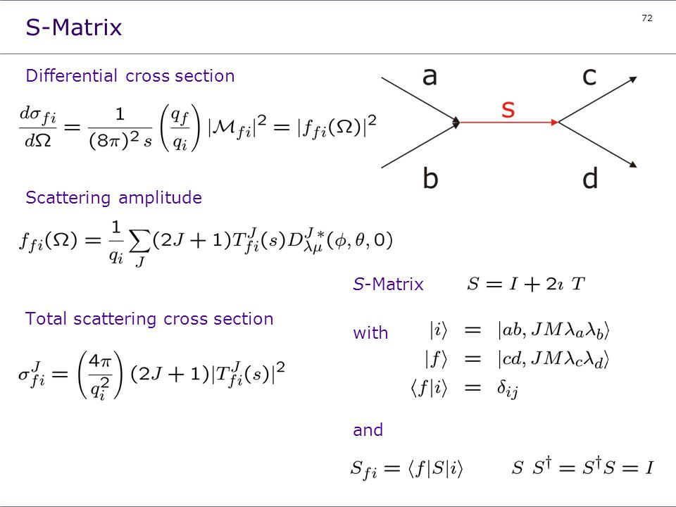 S-Matrix Differential cross section Scattering amplitude