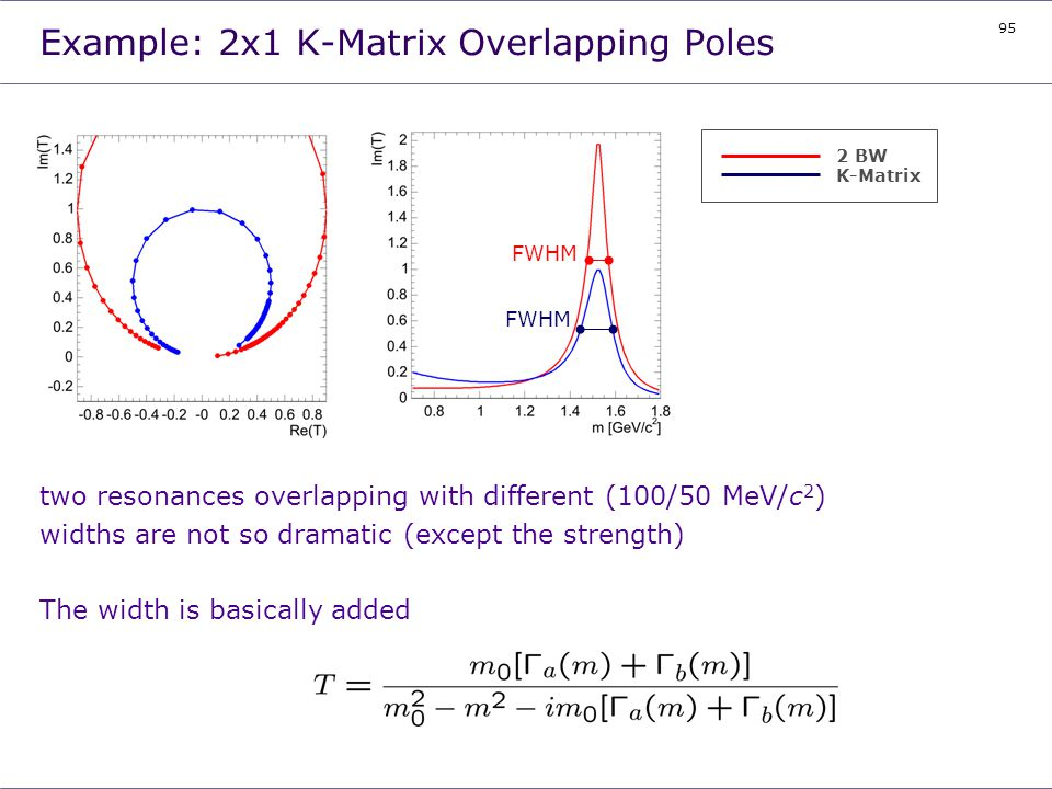 Example: 2x1 K-Matrix Overlapping Poles