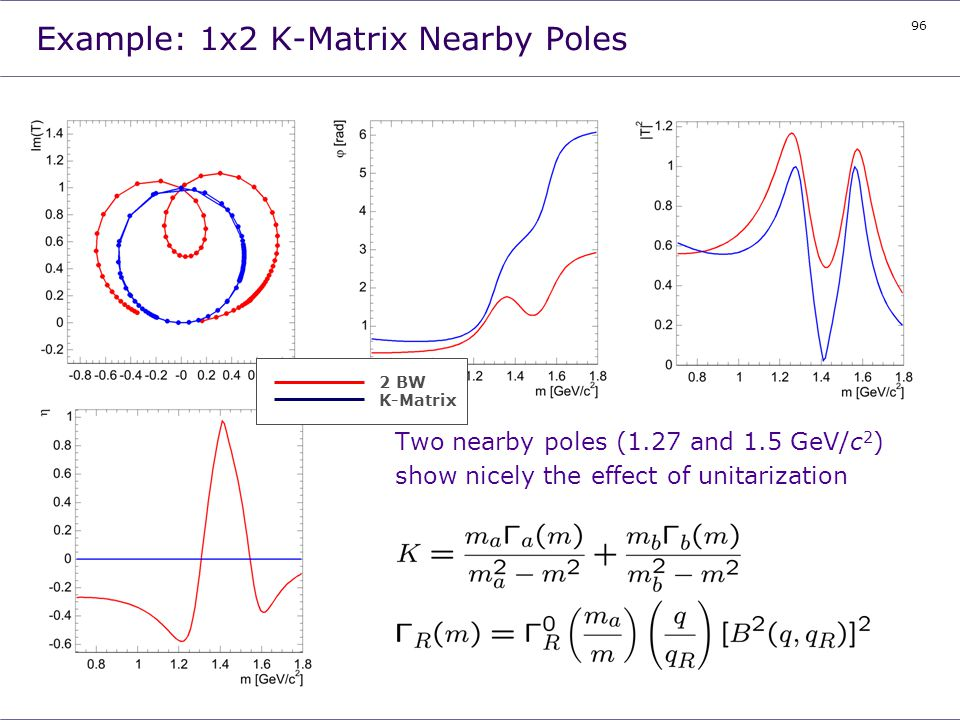 Example: 1x2 K-Matrix Nearby Poles