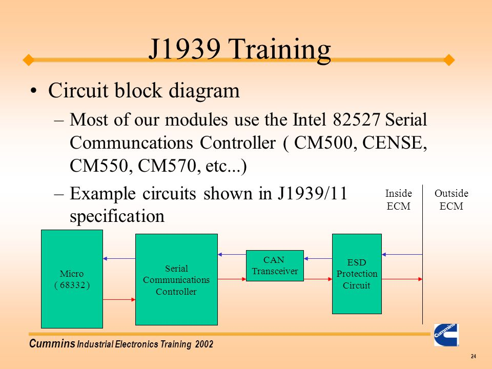 J1939 Training Circuit block diagram
