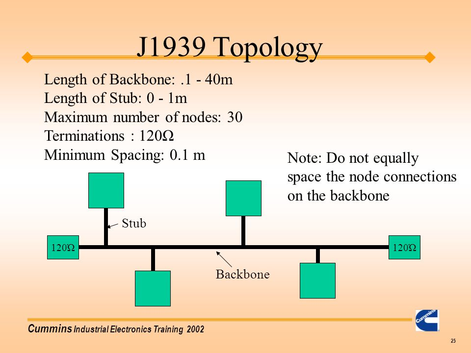 J1939 Topology Length of Backbone: .1 - 40m Length of Stub: 0 - 1m