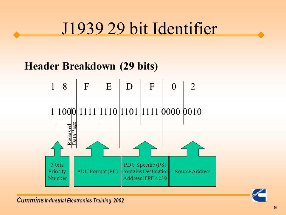 J1939 29 bit Identifier Header Breakdown (29 bits) 1 8 F E D F 0 2