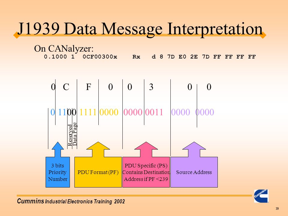 J1939 Data Message Interpretation