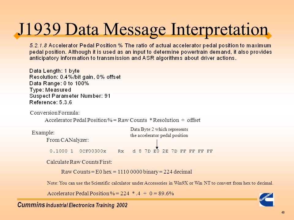 J1939 Data Message Interpretation