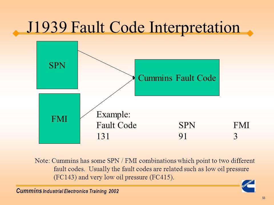 J1939 Fault Code Interpretation