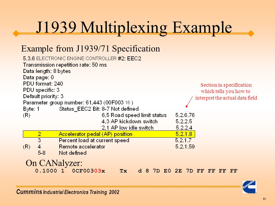 J1939 Multiplexing Example