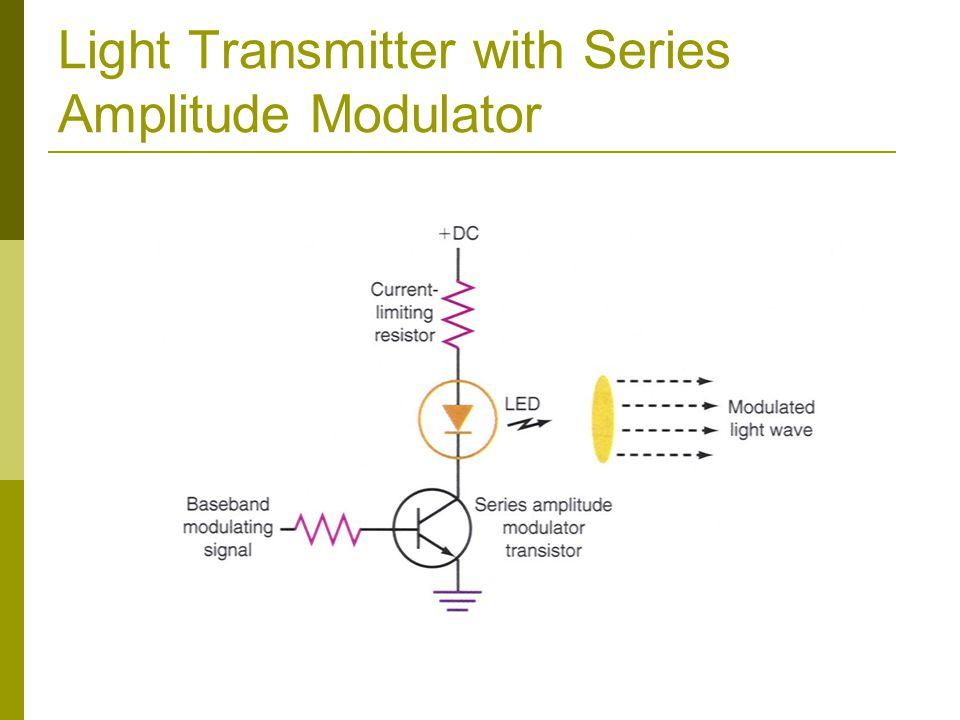 Light Transmitter with Series Amplitude Modulator
