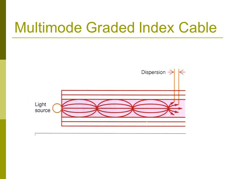 Multimode Graded Index Cable
