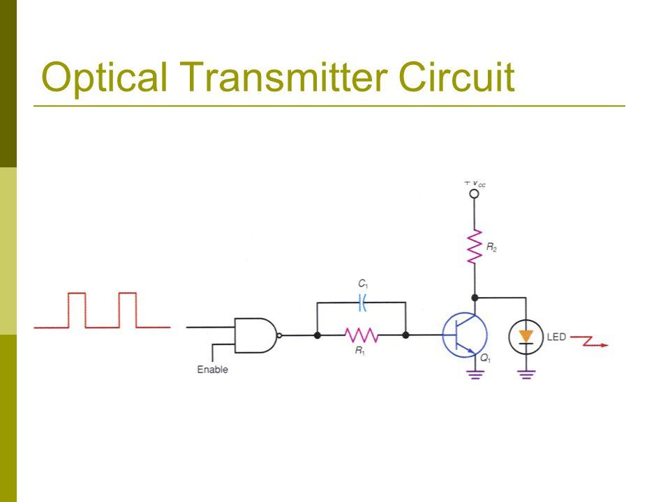 Optical Transmitter Circuit