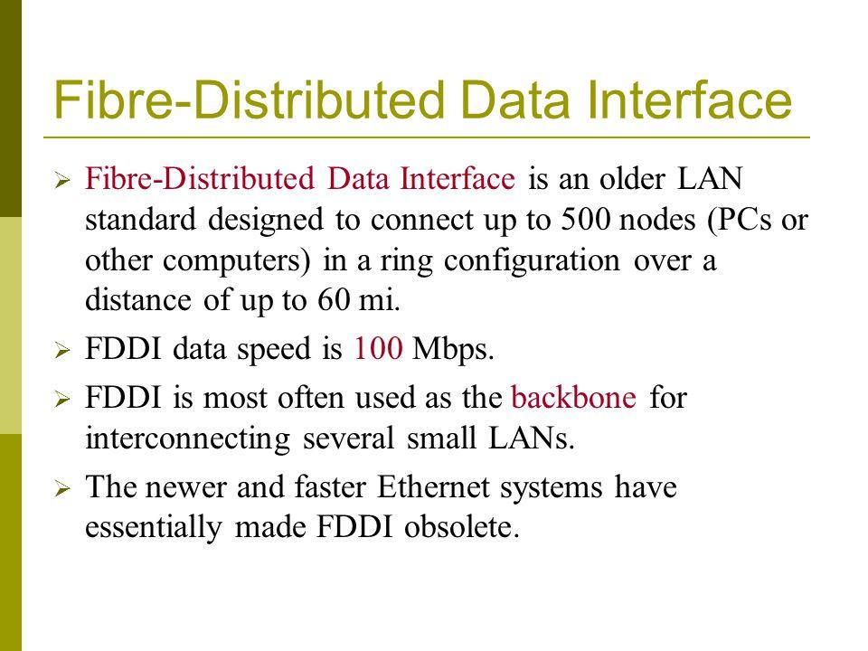 Fibre-Distributed Data Interface