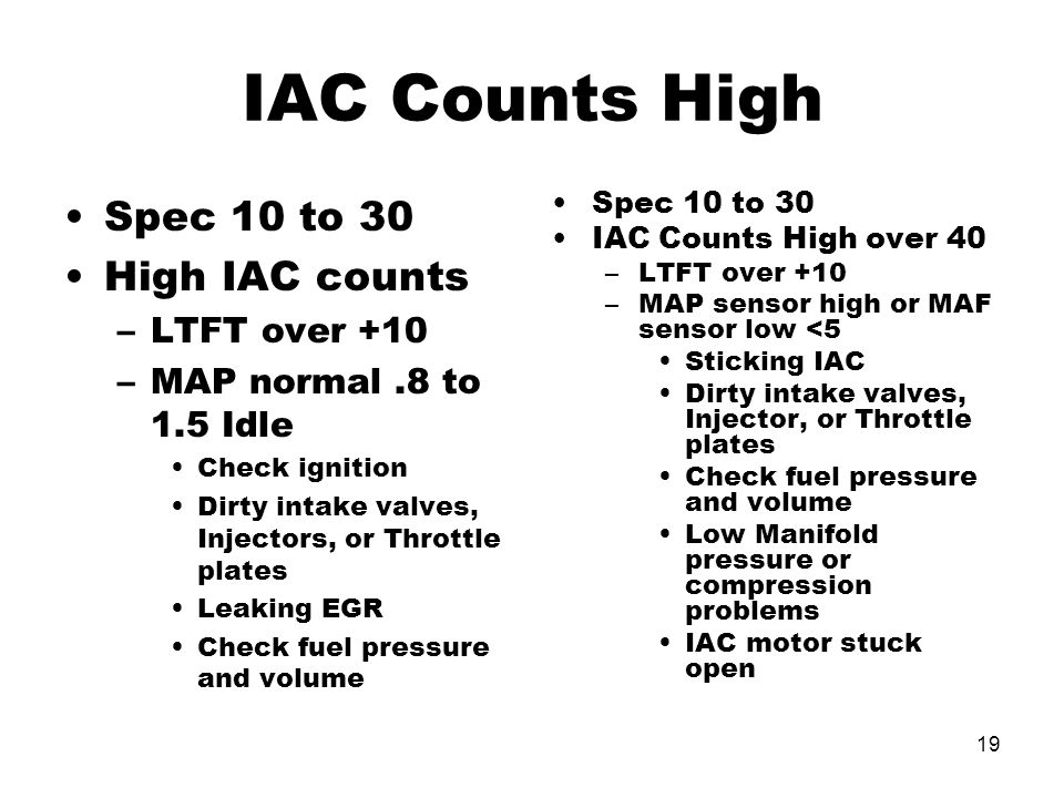 IAC Counts High Spec 10 to 30 High IAC counts LTFT over +10