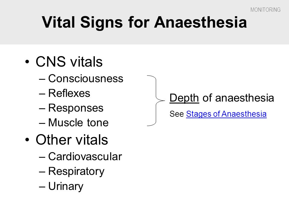 Vital Signs for Anaesthesia