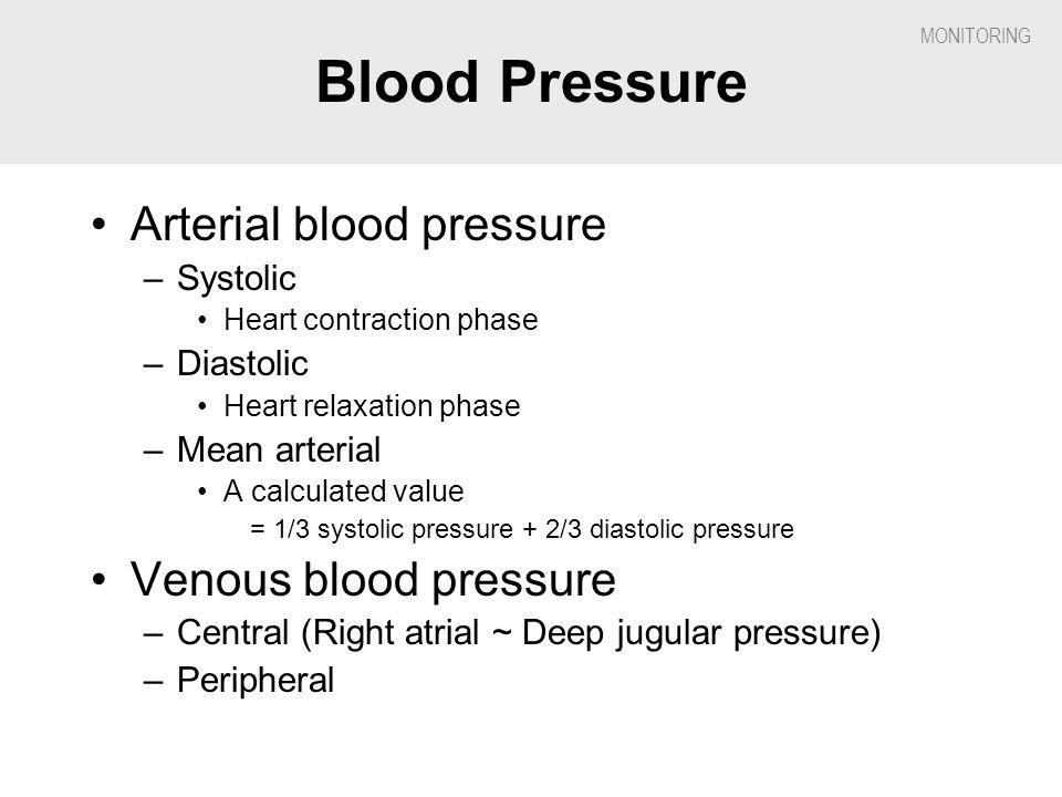 Blood Pressure Arterial blood pressure Venous blood pressure Systolic