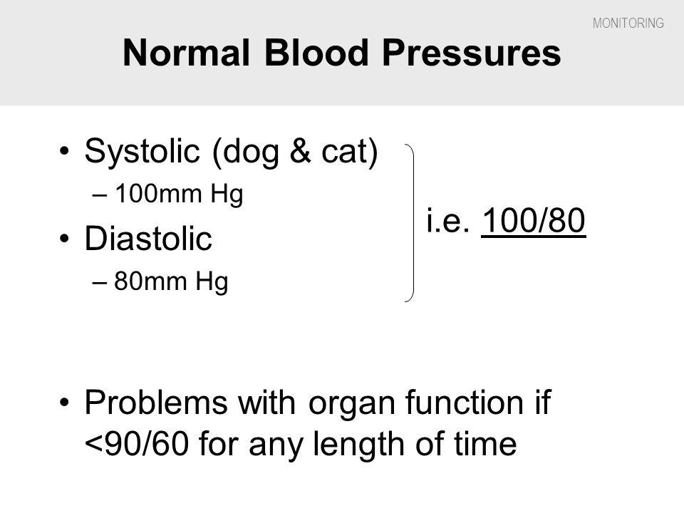 Normal Blood Pressures