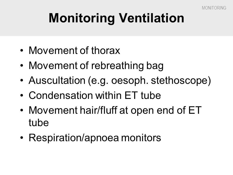 Monitoring Ventilation