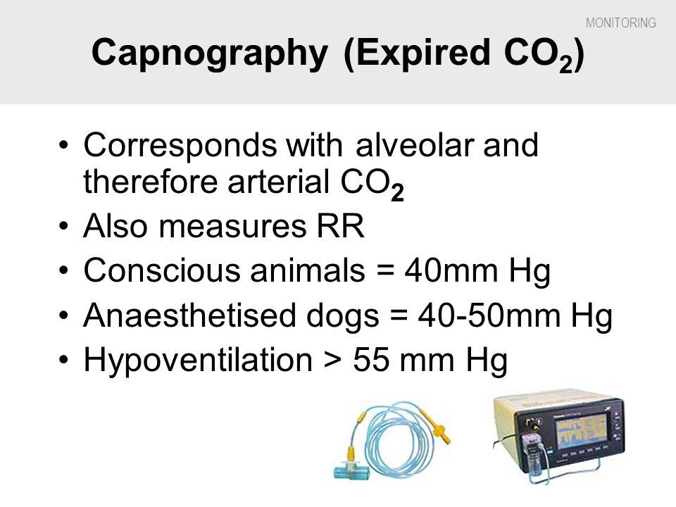 Capnography (Expired CO2)