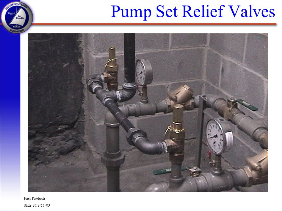Pump Set Relief Valves