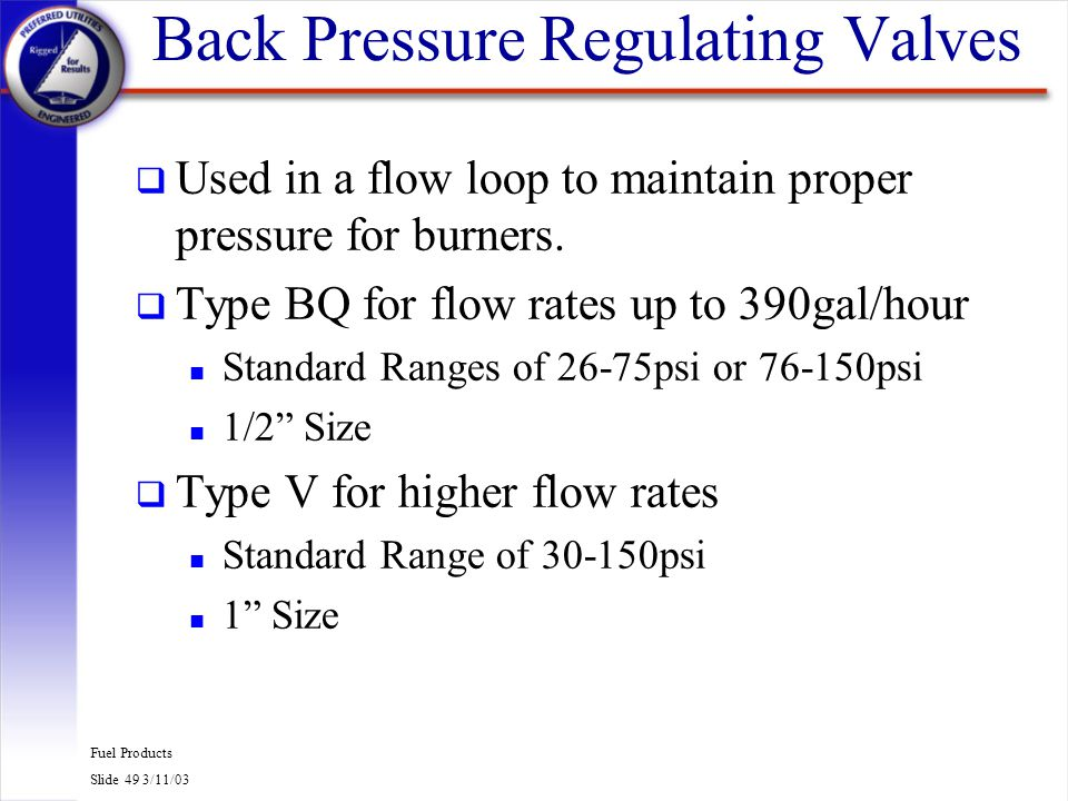 Back Pressure Regulating Valves
