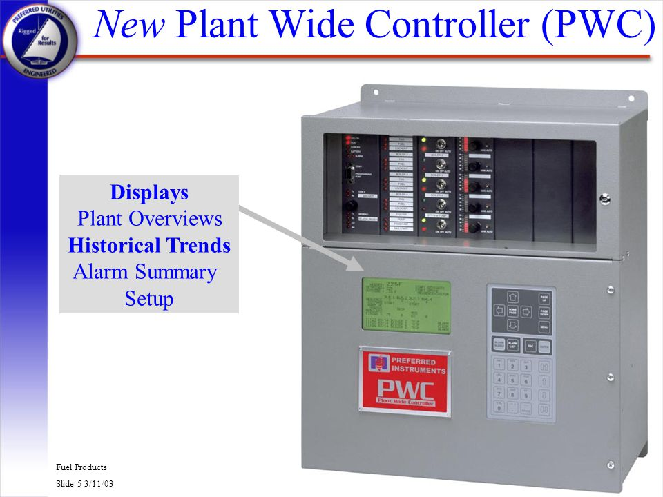 New Plant Wide Controller (PWC)