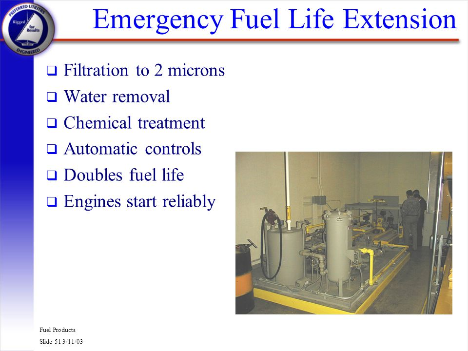 Emergency Fuel Life Extension