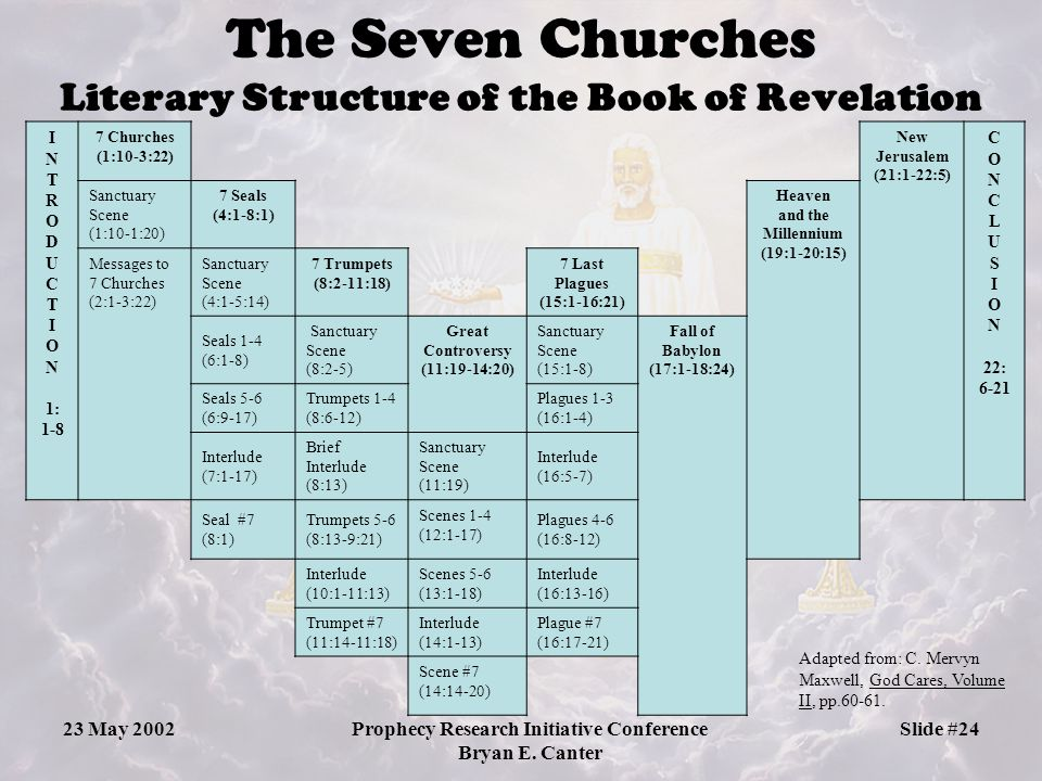 The Seven Churches Literary Structure of the Book of Revelation