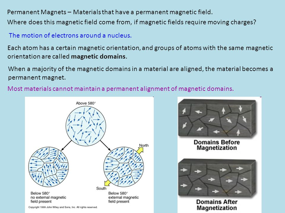 Permanent Magnets – Materials that have a permanent magnetic field.