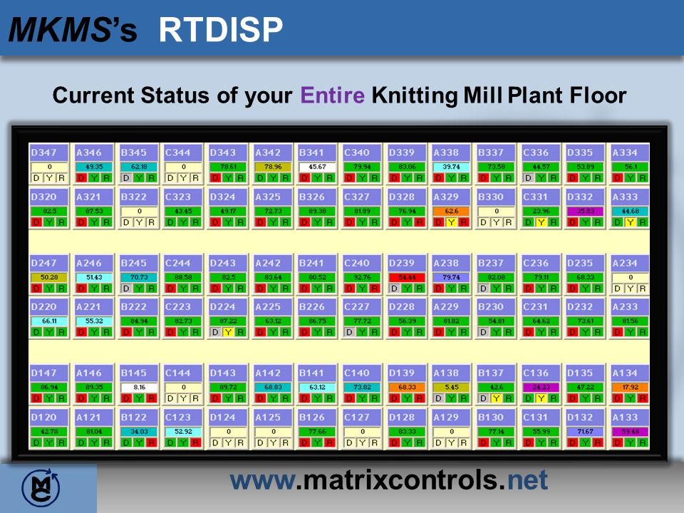 MKMS's RTDISP www.matrixcontrols.net
